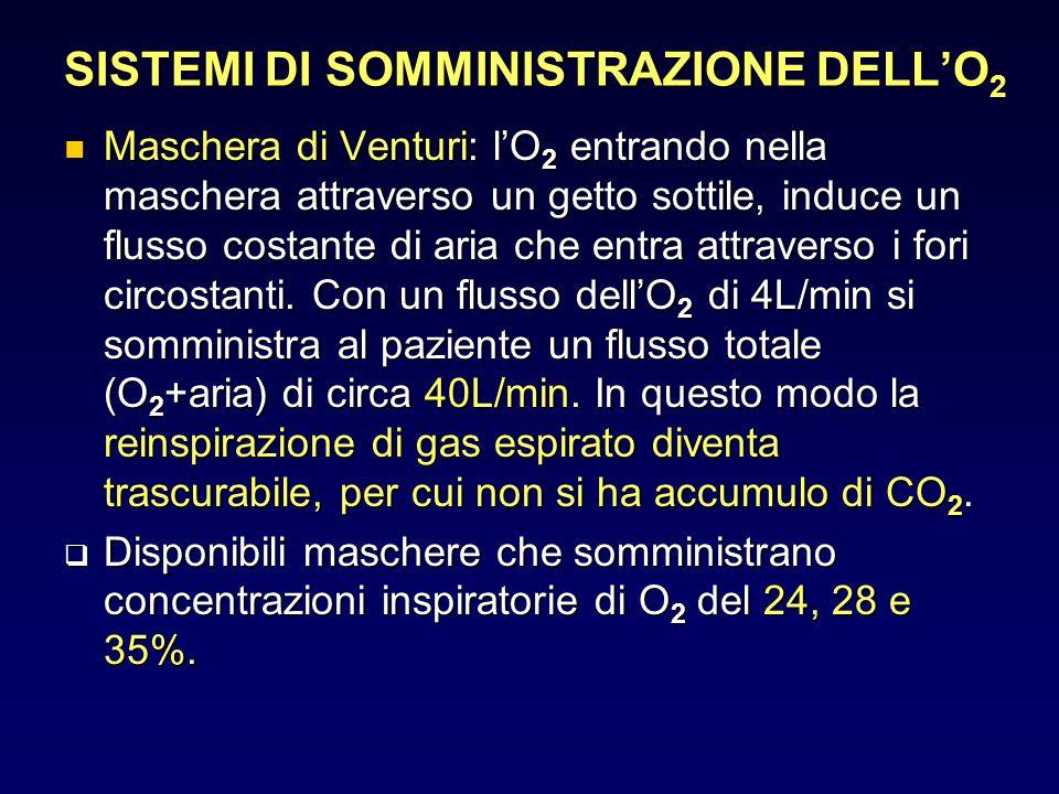 SISTEMI DI SOMMINISTRAZIONE DELL'O2