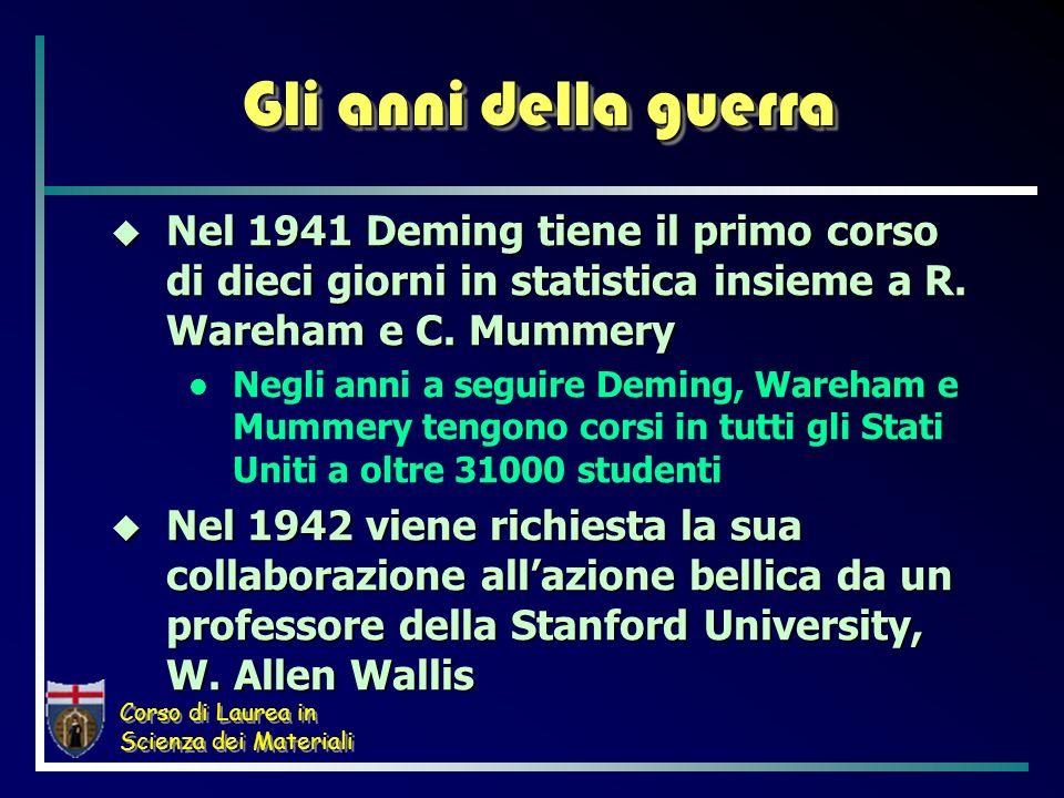 Gli anni della guerra Nel 1941 Deming tiene il primo corso di dieci giorni in statistica insieme a R. Wareham e C. Mummery.