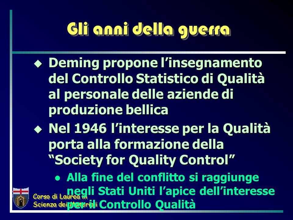 Gli anni della guerra Deming propone l'insegnamento del Controllo Statistico di Qualità al personale delle aziende di produzione bellica.