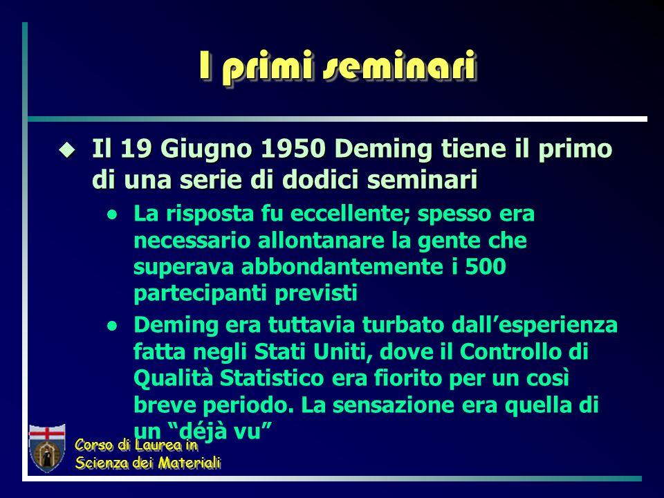 I primi seminari Il 19 Giugno 1950 Deming tiene il primo di una serie di dodici seminari.