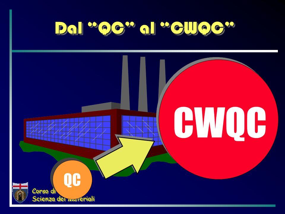 Dal QC al CWQC CWQC QC