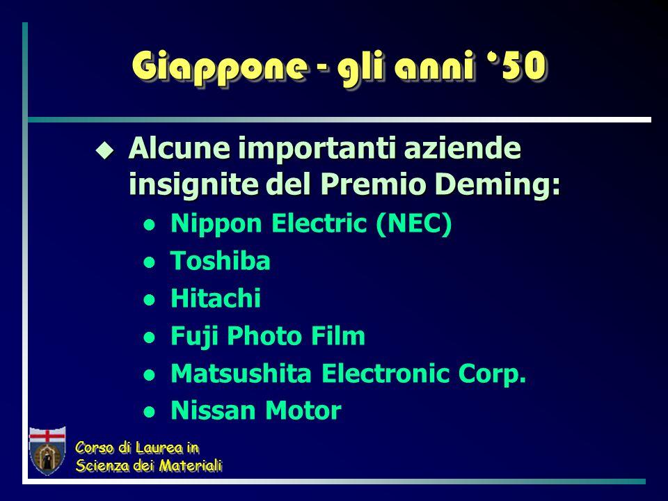 Giappone - gli anni '50 Alcune importanti aziende insignite del Premio Deming: Nippon Electric (NEC)