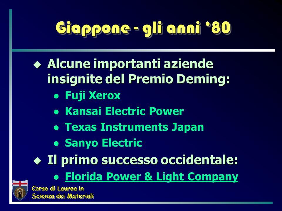 Giappone - gli anni '80 Alcune importanti aziende insignite del Premio Deming: Fuji Xerox. Kansai Electric Power.