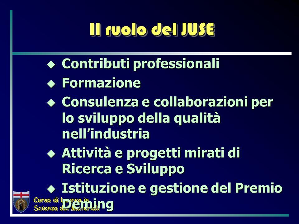 Il ruolo del JUSE Contributi professionali Formazione