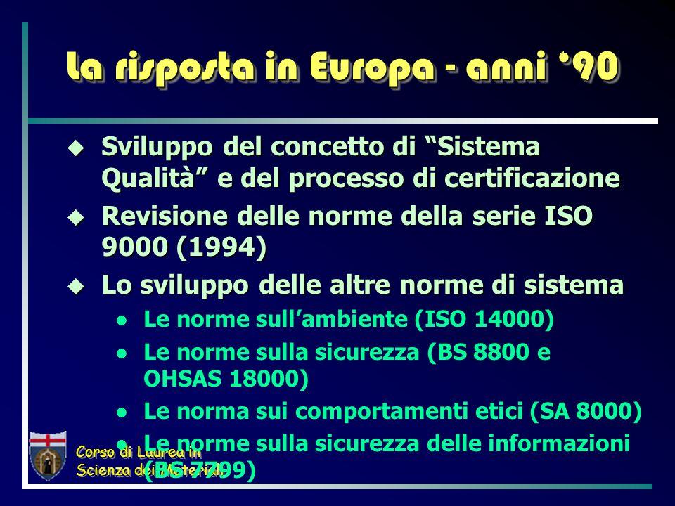 La risposta in Europa - anni '90