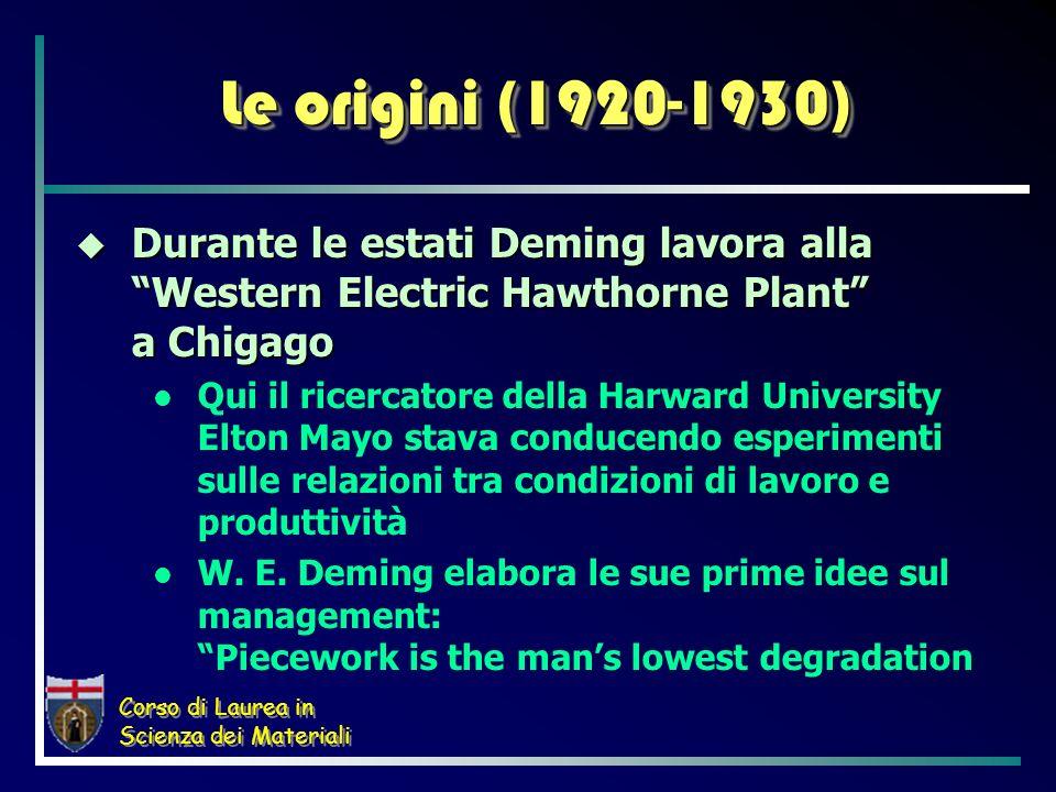 Le origini (1920-1930) Durante le estati Deming lavora alla Western Electric Hawthorne Plant a Chigago.