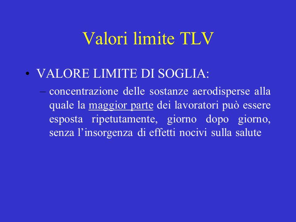 Valori limite TLV VALORE LIMITE DI SOGLIA: