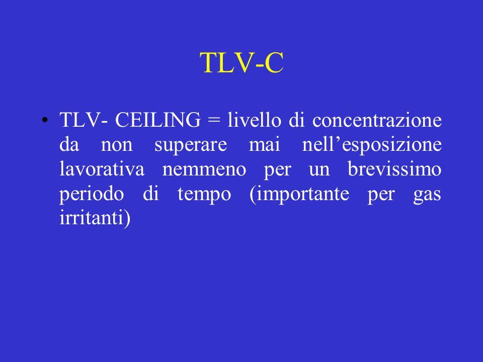TLV-C