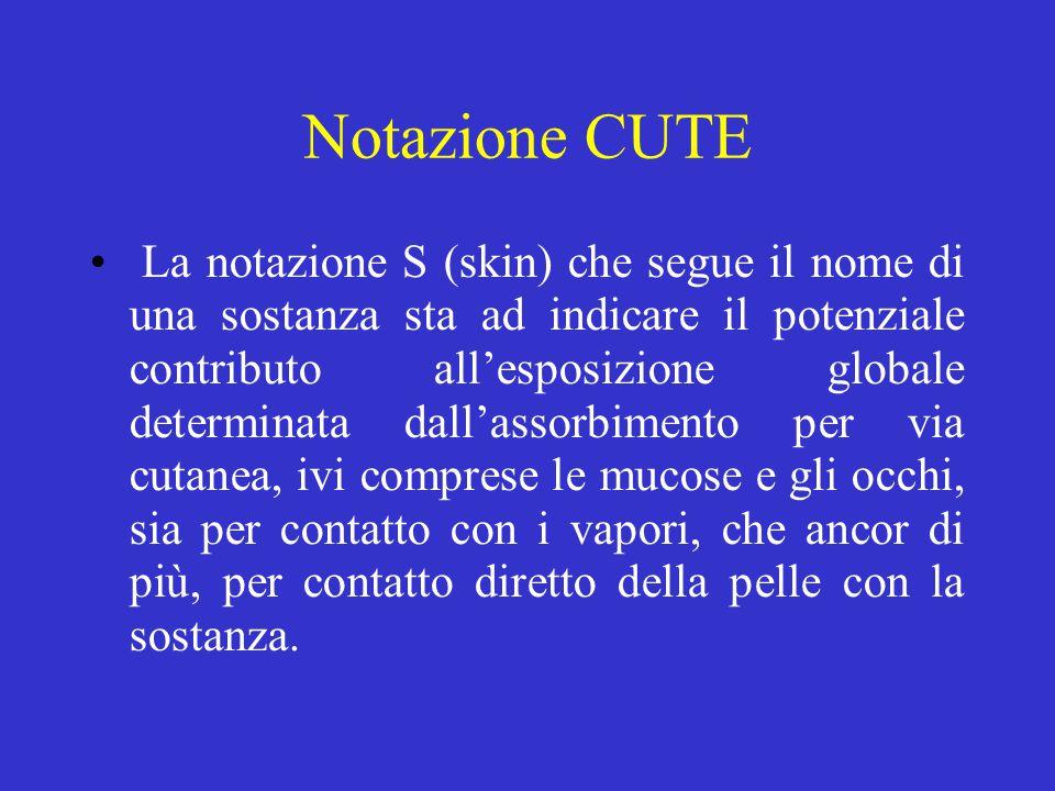 Notazione CUTE