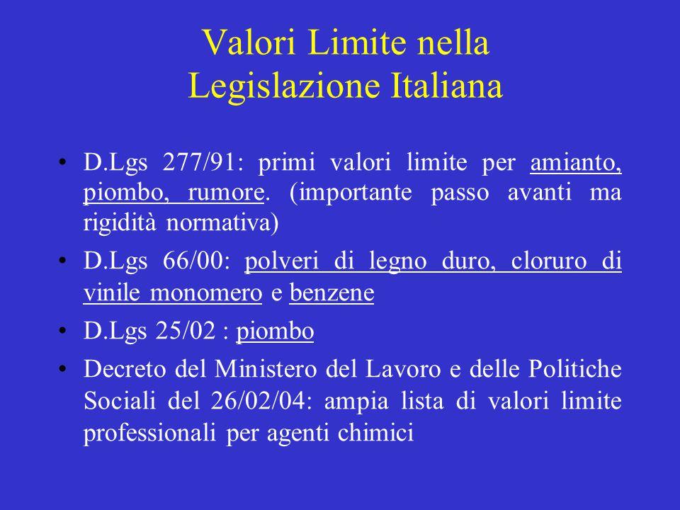 Valori Limite nella Legislazione Italiana
