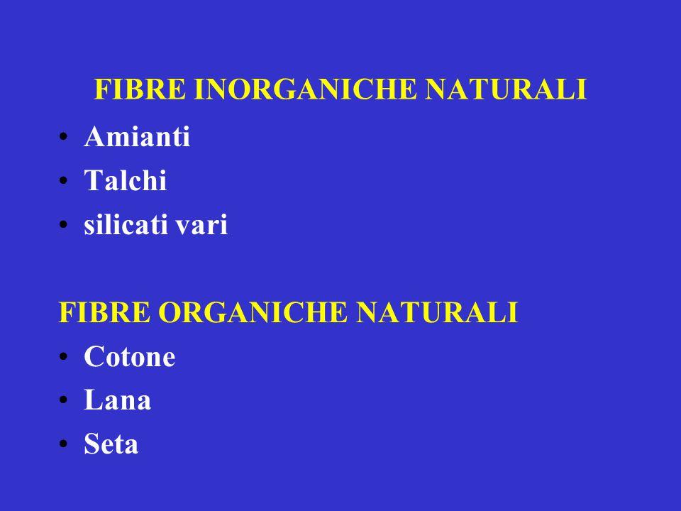 FIBRE INORGANICHE NATURALI