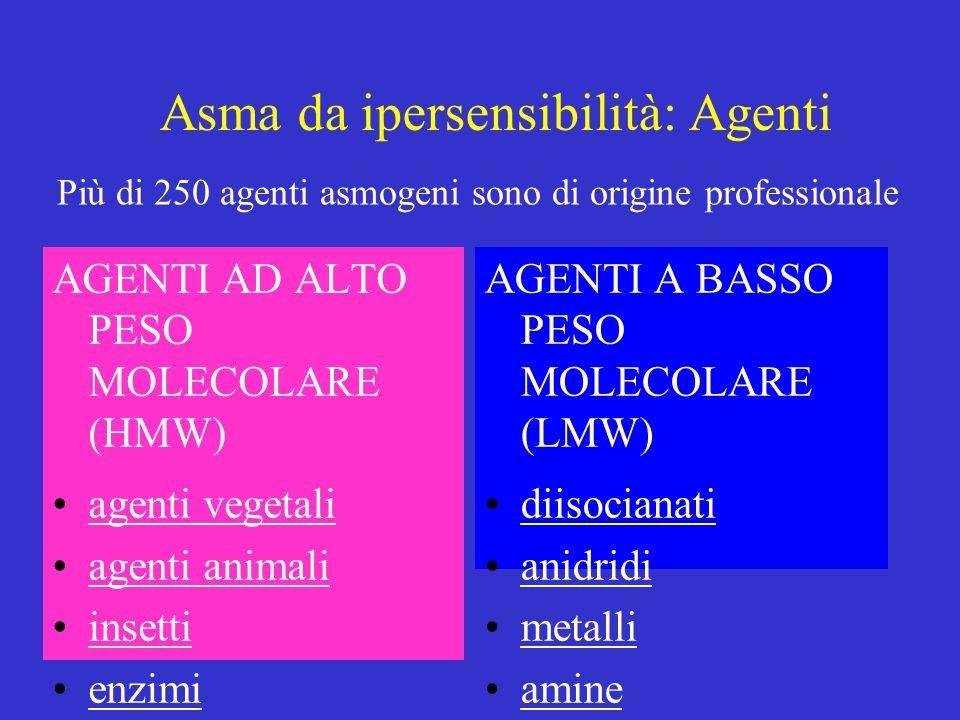 Asma da ipersensibilità: Agenti