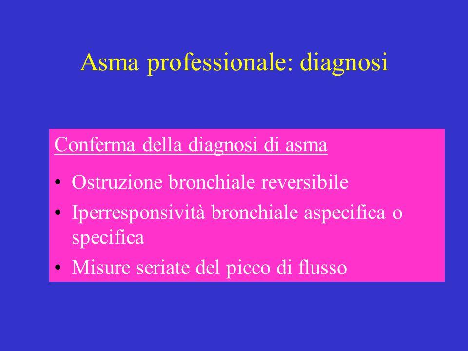 Asma professionale: diagnosi