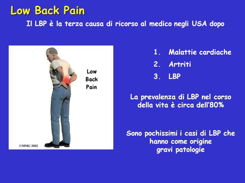 Low Back Pain Il LBP è la terza causa di ricorso al medico negli USA dopo. Malattie cardiache. Artriti.