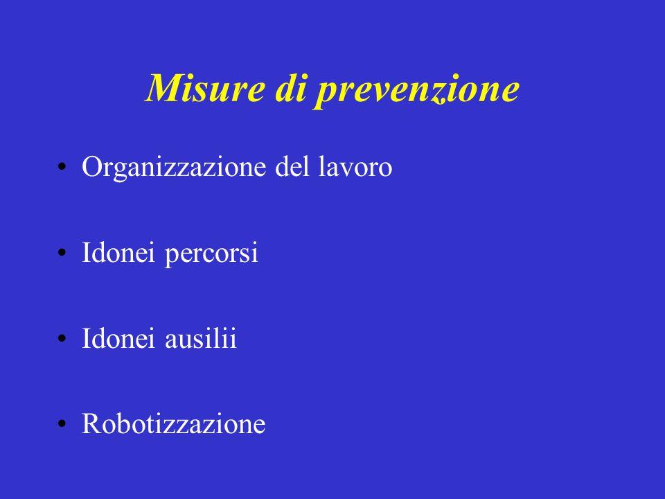 Misure di prevenzione Organizzazione del lavoro Idonei percorsi