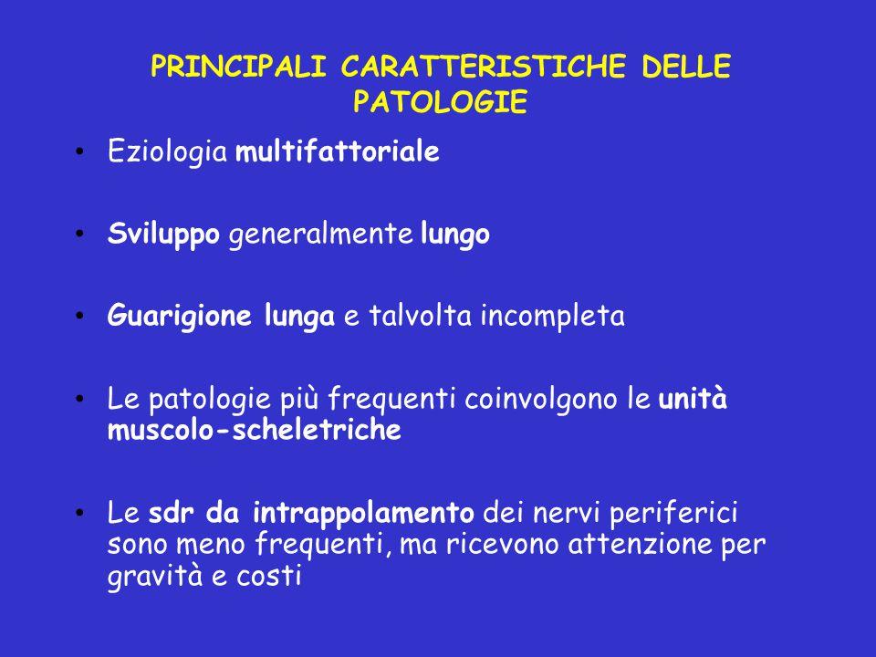 PRINCIPALI CARATTERISTICHE DELLE PATOLOGIE