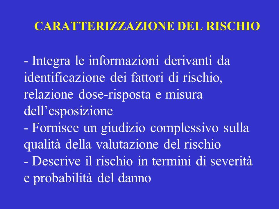 CARATTERIZZAZIONE DEL RISCHIO - Integra le informazioni derivanti da identificazione dei fattori di rischio, relazione dose-risposta e misura dell'esposizione - Fornisce un giudizio complessivo sulla qualità della valutazione del rischio - Descrive il rischio in termini di severità e probabilità del danno