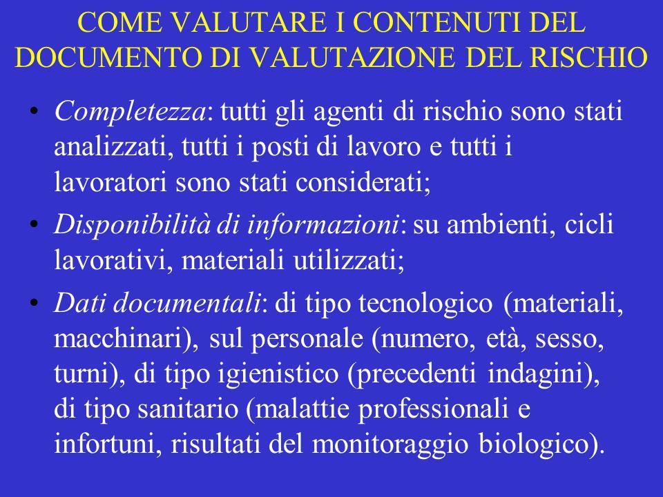 COME VALUTARE I CONTENUTI DEL DOCUMENTO DI VALUTAZIONE DEL RISCHIO