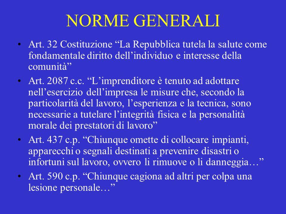 NORME GENERALI Art. 32 Costituzione La Repubblica tutela la salute come fondamentale diritto dell'individuo e interesse della comunità