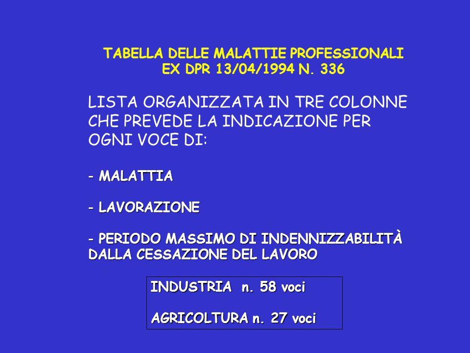 TABELLA DELLE MALATTIE PROFESSIONALI