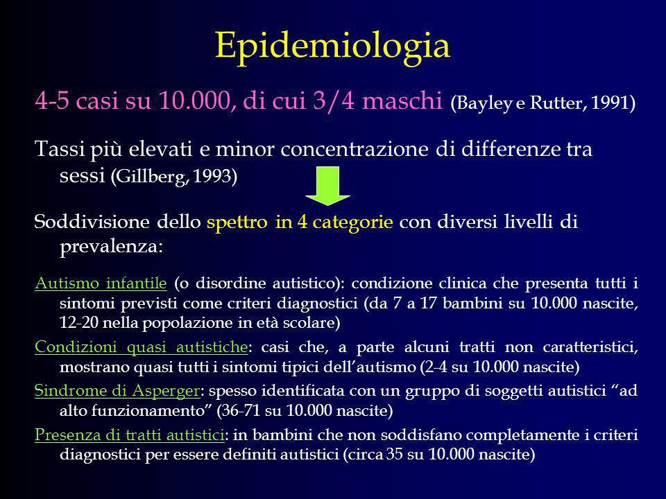 4-5 casi su 10.000, di cui 3/4 maschi (Bayley e Rutter, 1991)