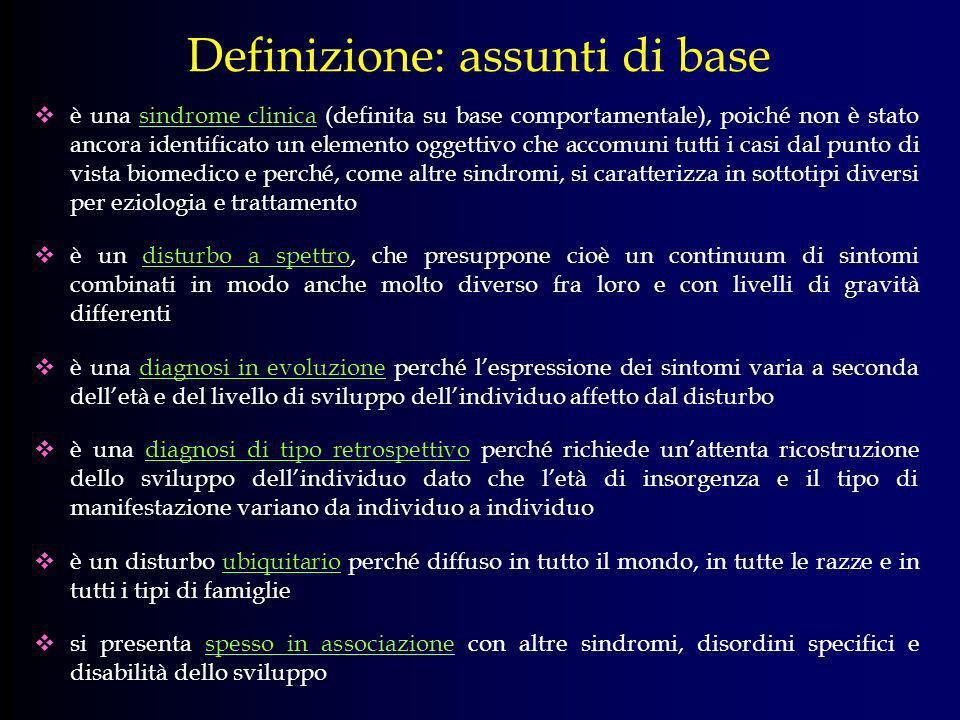 Definizione: assunti di base