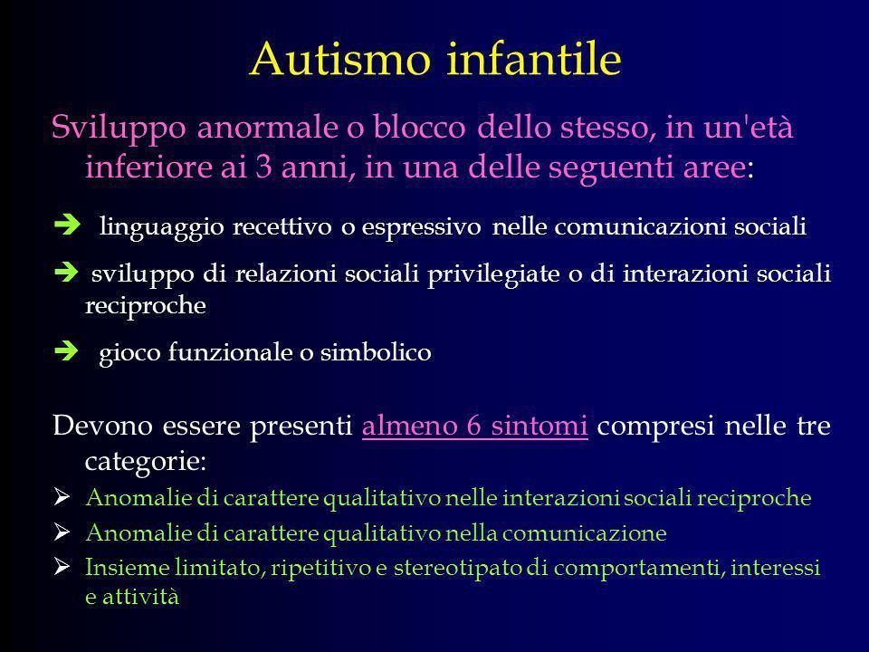 Autismo infantile Sviluppo anormale o blocco dello stesso, in un età inferiore ai 3 anni, in una delle seguenti aree: