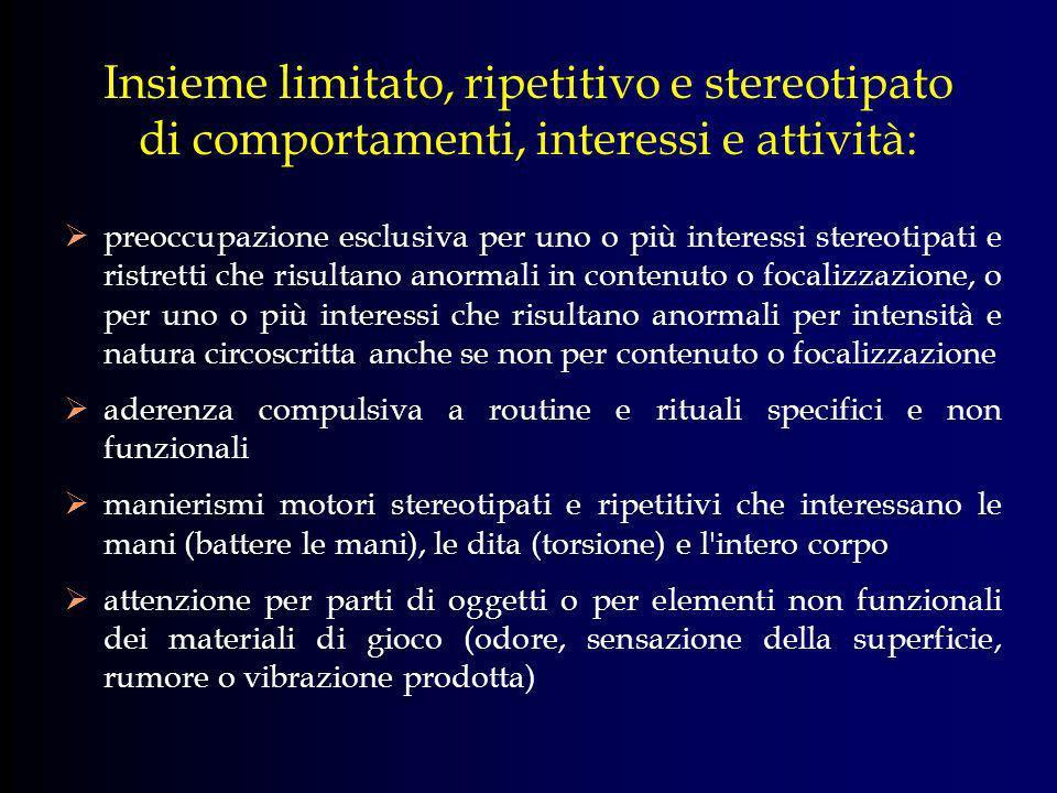 Insieme limitato, ripetitivo e stereotipato di comportamenti, interessi e attività:
