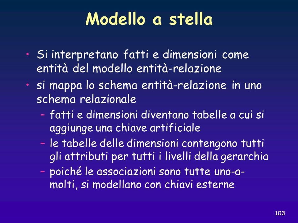 Modello a stella Si interpretano fatti e dimensioni come entità del modello entità-relazione.