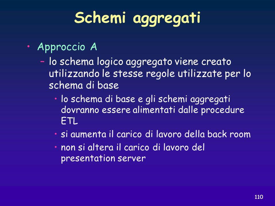 Schemi aggregati Approccio A