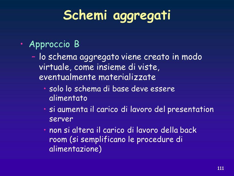 Schemi aggregati Approccio B