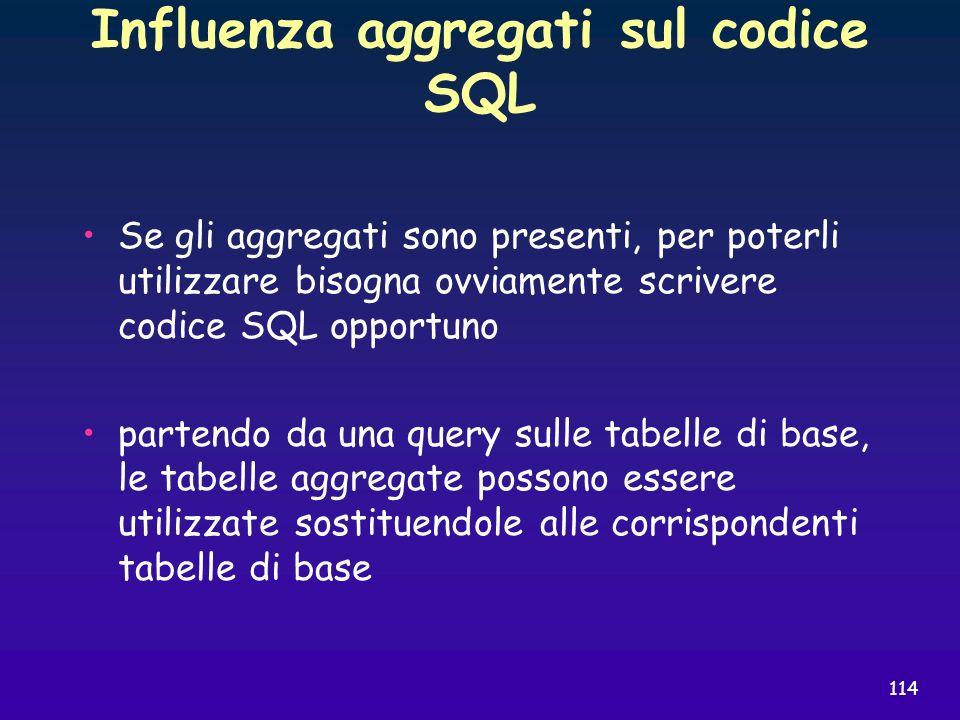 Influenza aggregati sul codice SQL