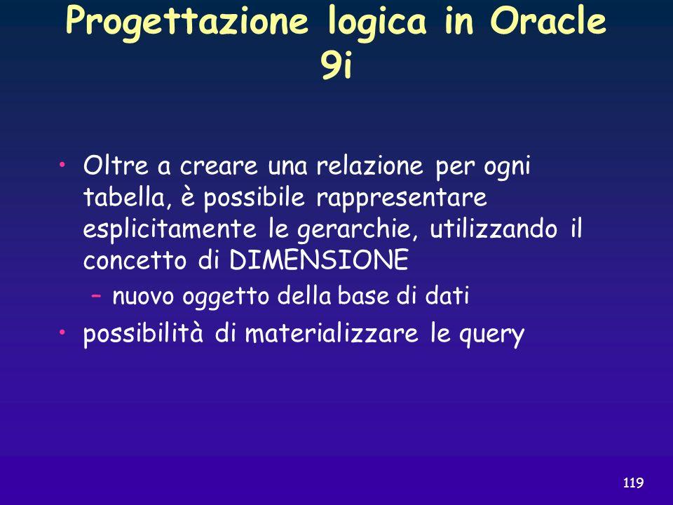 Progettazione logica in Oracle 9i