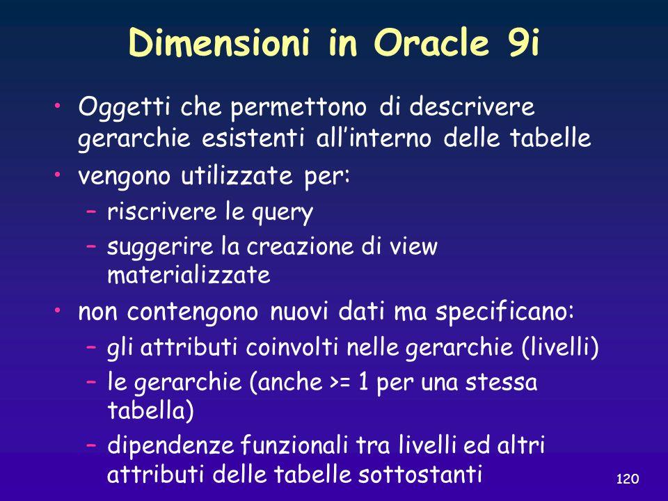 Dimensioni in Oracle 9i Oggetti che permettono di descrivere gerarchie esistenti all'interno delle tabelle.
