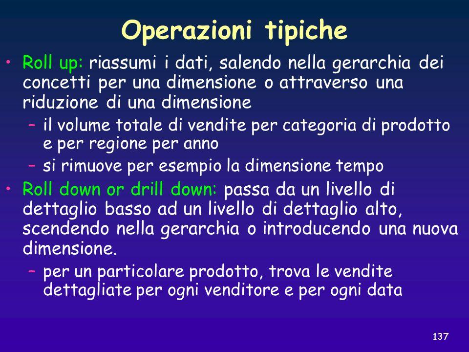 Operazioni tipiche Roll up: riassumi i dati, salendo nella gerarchia dei concetti per una dimensione o attraverso una riduzione di una dimensione.