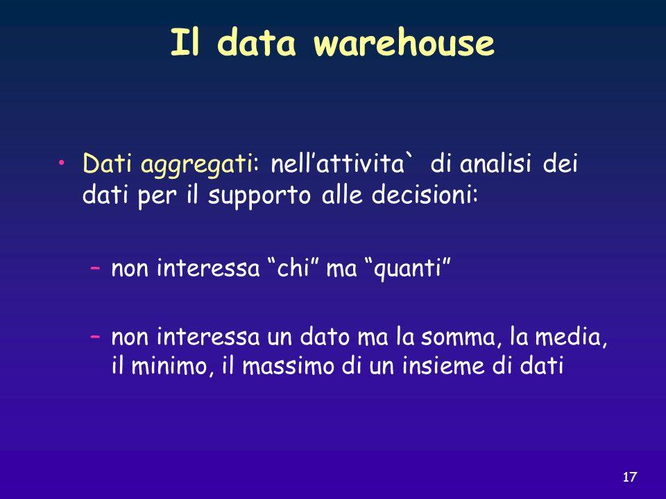 Il data warehouse Dati aggregati: nell'attivita` di analisi dei dati per il supporto alle decisioni: