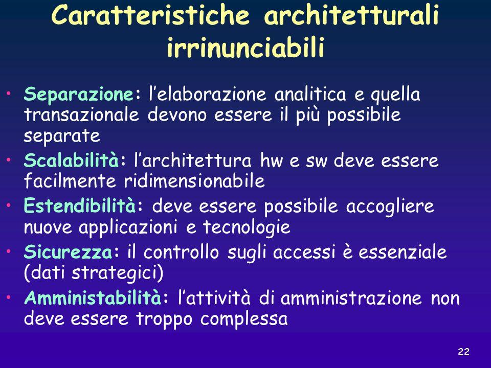 Caratteristiche architetturali irrinunciabili