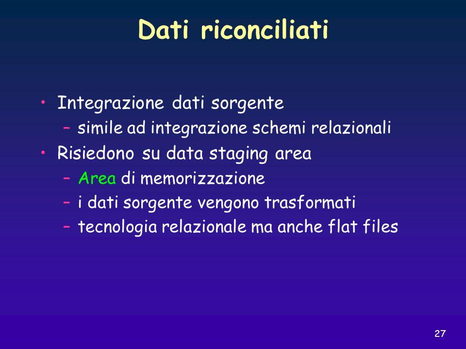 Dati riconciliati Integrazione dati sorgente