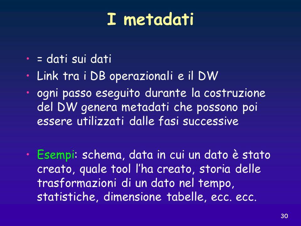 I metadati = dati sui dati Link tra i DB operazionali e il DW