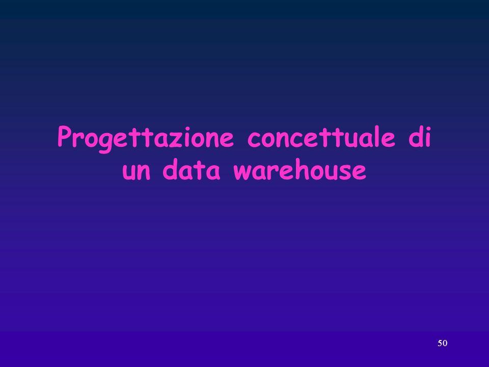 Progettazione concettuale di un data warehouse