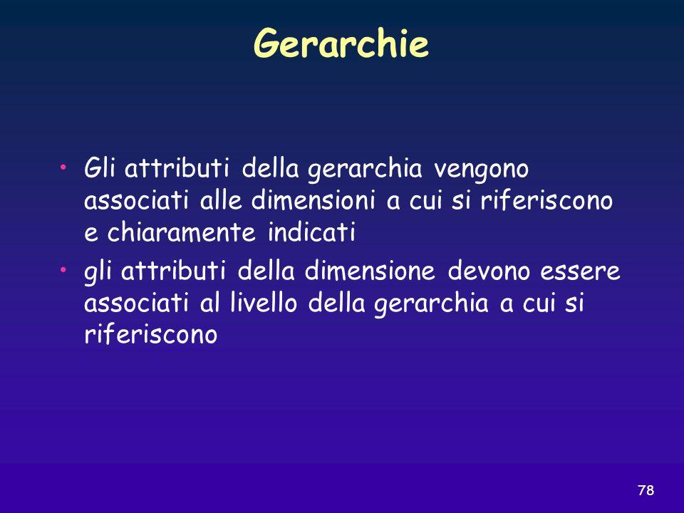 Gerarchie Gli attributi della gerarchia vengono associati alle dimensioni a cui si riferiscono e chiaramente indicati.