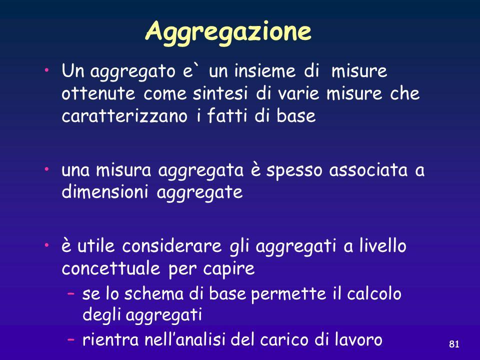 Aggregazione Un aggregato e` un insieme di misure ottenute come sintesi di varie misure che caratterizzano i fatti di base.