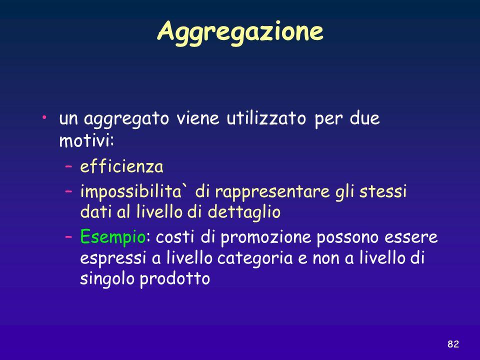 Aggregazione un aggregato viene utilizzato per due motivi: efficienza
