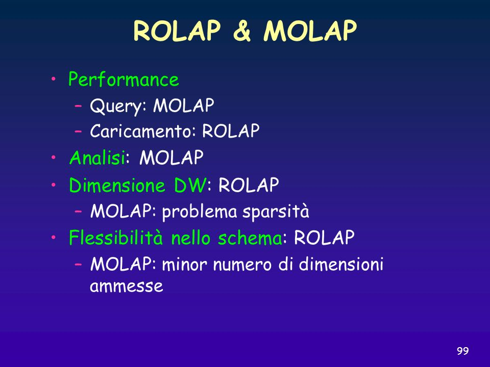 ROLAP & MOLAP Performance Analisi: MOLAP Dimensione DW: ROLAP