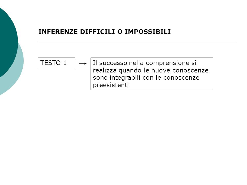 INFERENZE DIFFICILI O IMPOSSIBILI