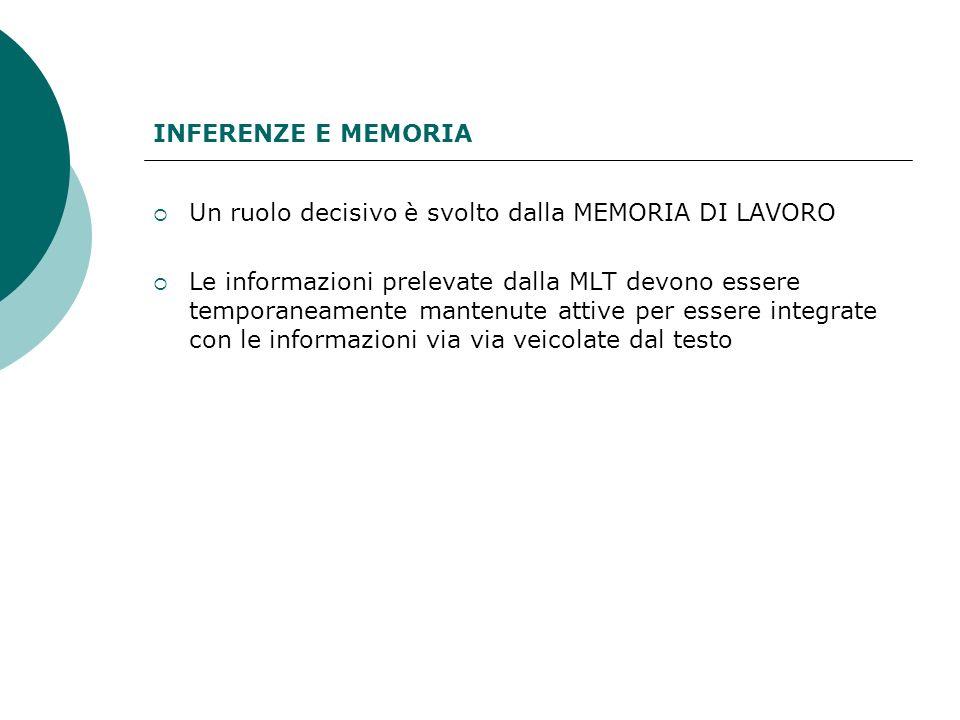INFERENZE E MEMORIA Un ruolo decisivo è svolto dalla MEMORIA DI LAVORO.