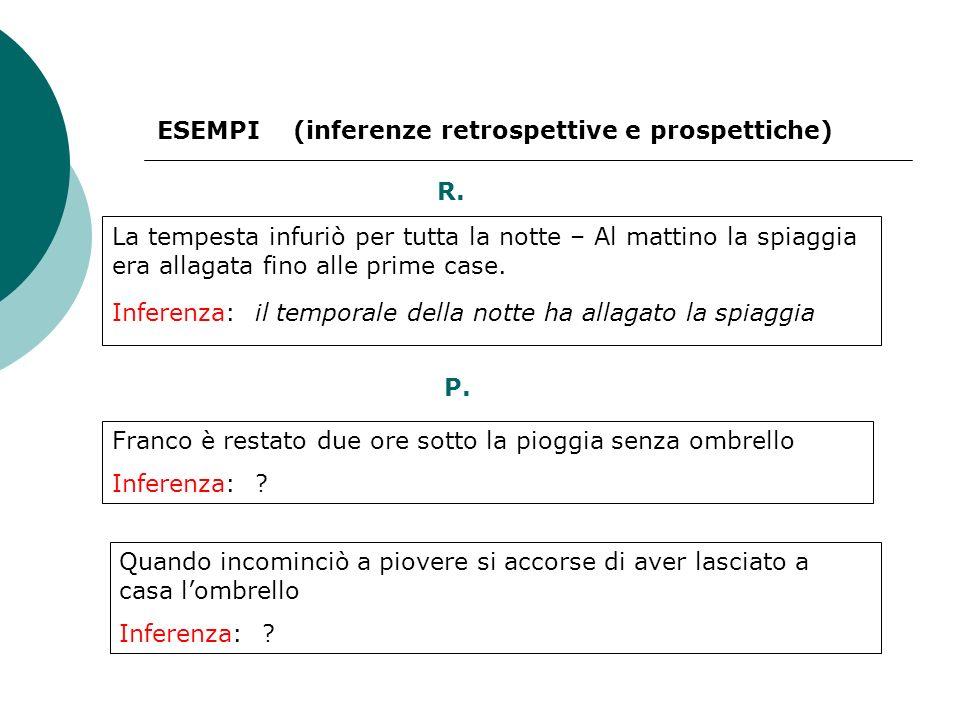 ESEMPI (inferenze retrospettive e prospettiche)