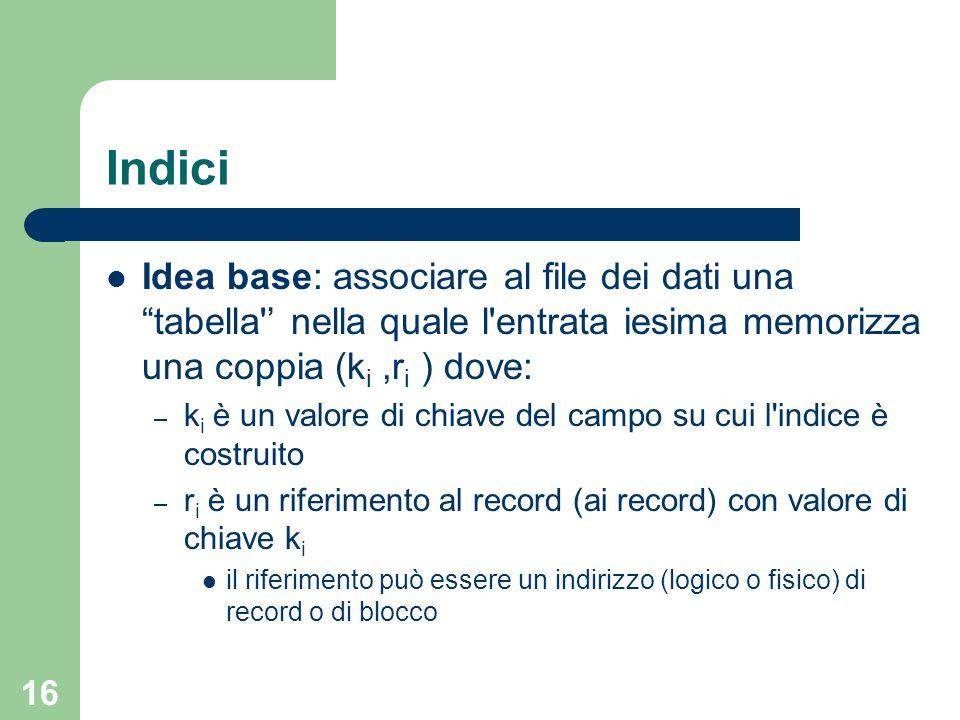 IndiciIdea base: associare al file dei dati una tabella ' nella quale l entrata iesima memorizza una coppia (ki ,ri ) dove: