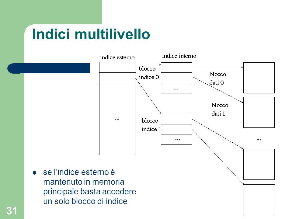 Indici multilivellose l'indice esterno è mantenuto in memoria principale basta accedere un solo blocco di indice.