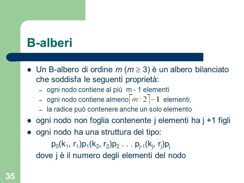 B-alberiUn B-albero di ordine m (m  3) è un albero bilanciato che soddisfa le seguenti proprietà: ogni nodo contiene al più m - 1 elementi.